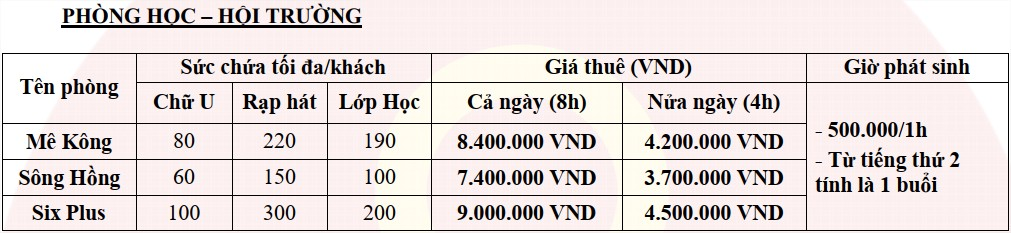 bảng giá cho thuê phòng hội thảo quận 1 fafilm