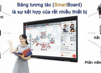phòng học thông minh