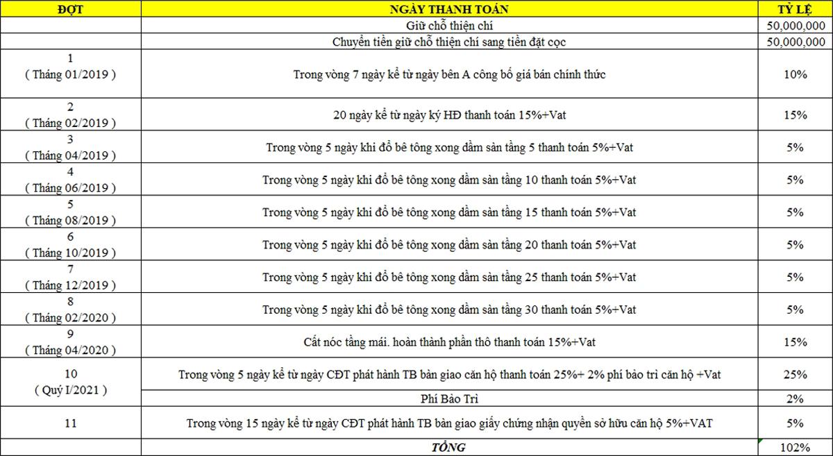 Block HR3 được đánh giá đẹp nhất tại dự án Eco Green Sài Gòn | Giá bán từ CĐT 6